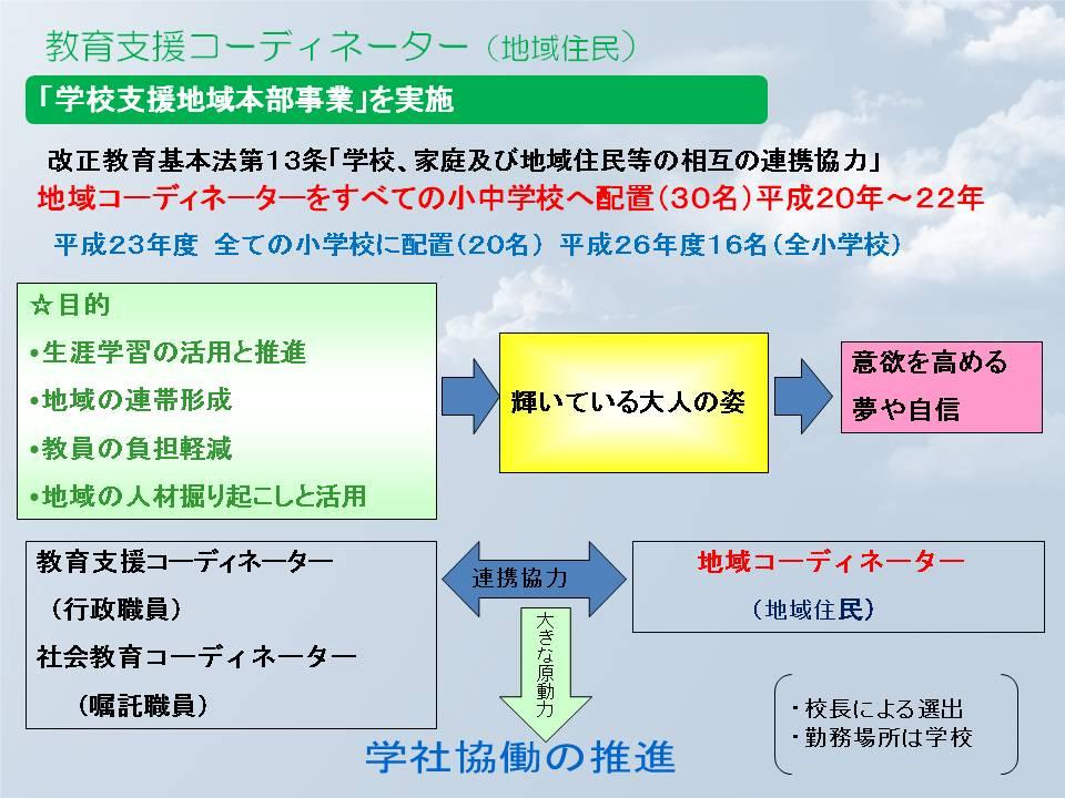 最終 本番・未来教育会議H.3.7(スライド挿入後)2