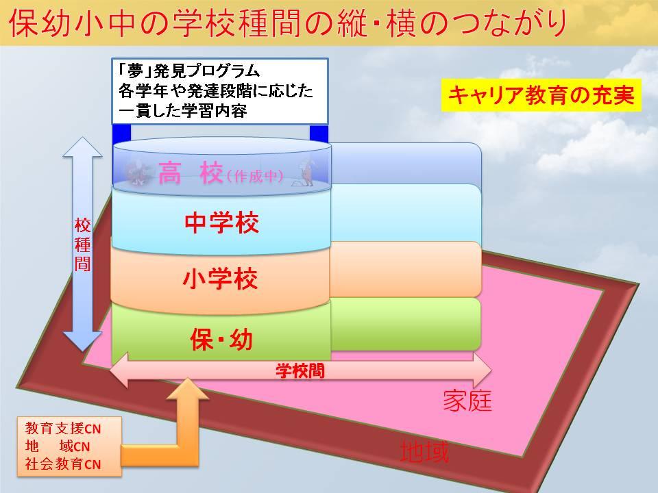 最終 本番・未来教育会議H.3.7(スライド挿入後)3